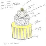 baby-k-tiered-cake-design
